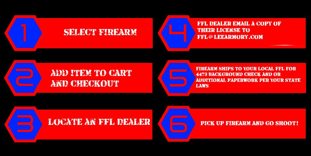 Buy Firearms Online